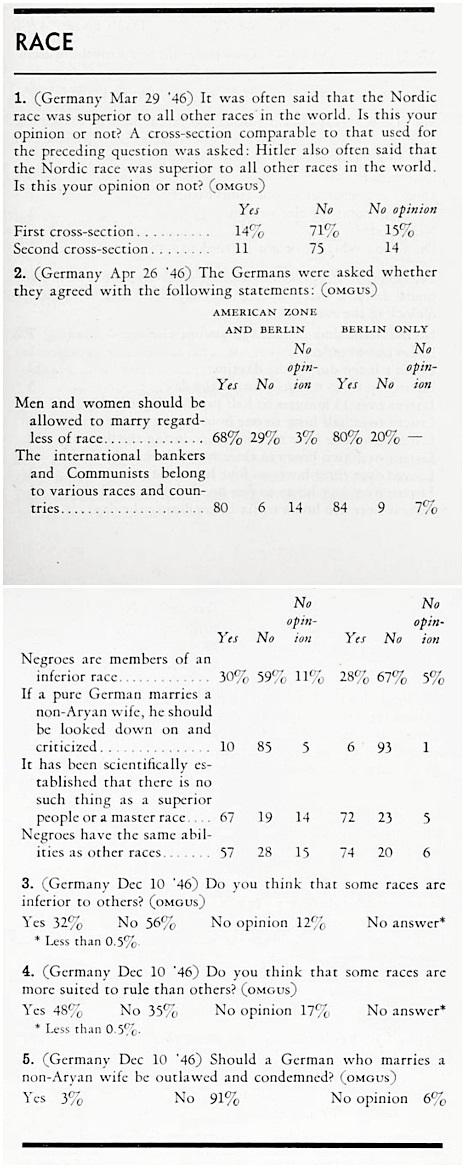 Germans on race 1946ab